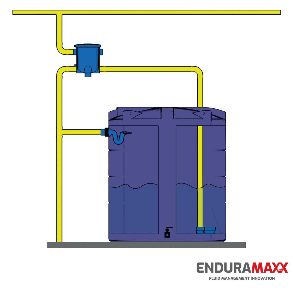 450m2 Combi Rainwater Filter