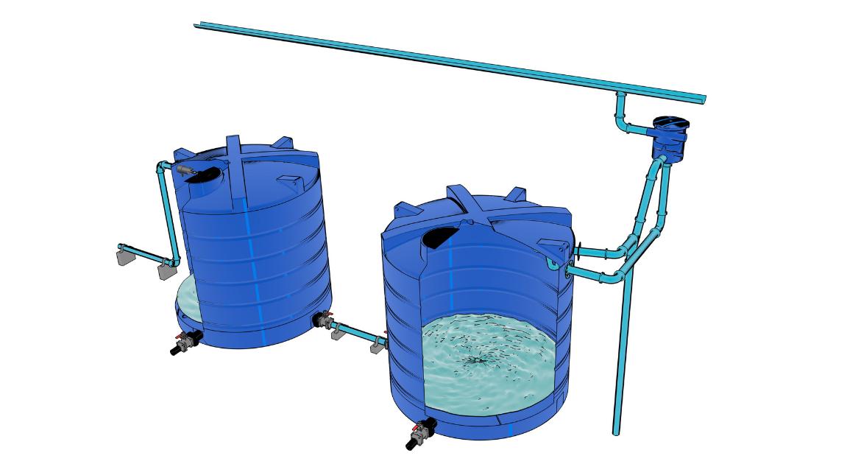 Enduramaxx Rainwater Harvesting FAQs
