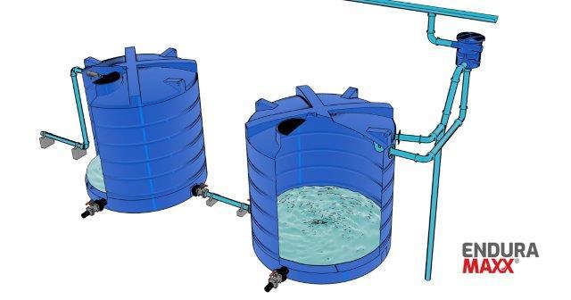 Enduramaxx Plastic Water Tanks for Irrigation