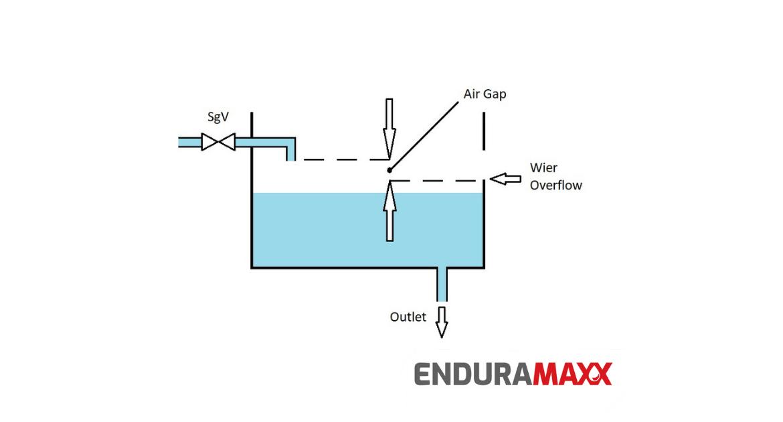 Enduramaxx Fluid Category 5 Water Regulations For Construction